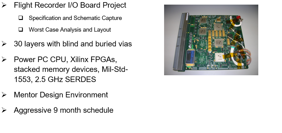 Example Flight Recorder IO Board